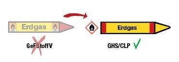 GHS/CLP & DIN 2403 – So kennzeichnen Sie Rohrleitungen normgerecht CH