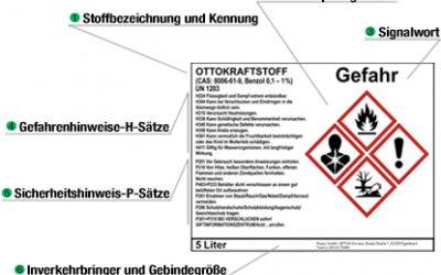 Chemikalienkennzeichnung: Gestaltung von Gefahrstoffetiketten nach GHS/CLP